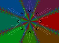 Visualization of the Newton's method when computing the roots of Z^8=1
