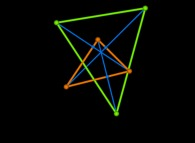 The 'green' reflection of a red triangle obtained by a 'blue' symmetry of each red vertex about the opposite red side