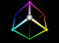 The RGB cube and the additive synthesis of colors