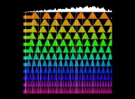 The sum -top, white- of 96 cosine lines -the 12 first, colors- with the 25 first prime numbers -white vertical lines-
