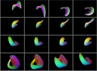 The evolution of the Klein bottle using the Lorenz attractor