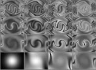 Bidimensional display of the integration of the Lorenz attractor system for 448500 different initial conditions