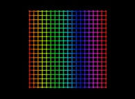 Periodical quadrangulation of a square -18x18-