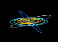 The Solar System with a dark blue virtual planet -heliocentric point of view-