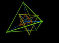 The double reflection -green- of a small regular tetrahedron -center red-