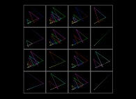 The Syracuse conjecture -tridimensional display-